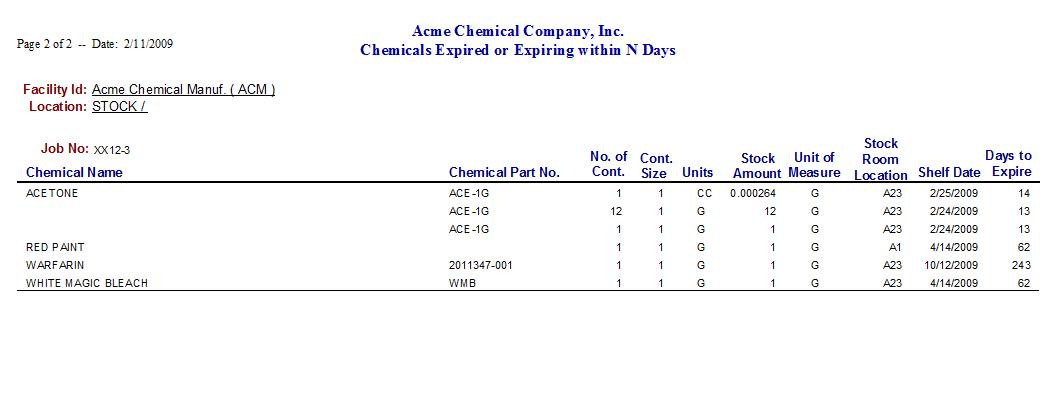 Chemicals Expiring or Expired