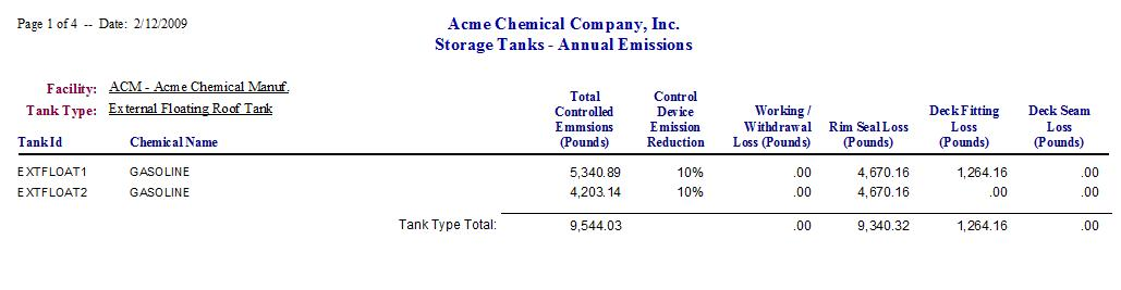Storage Tanks Annual Emissions Report