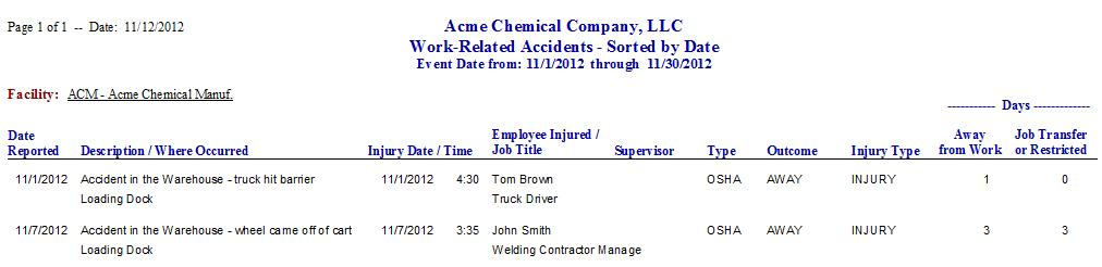 Work Related Accidents by Date